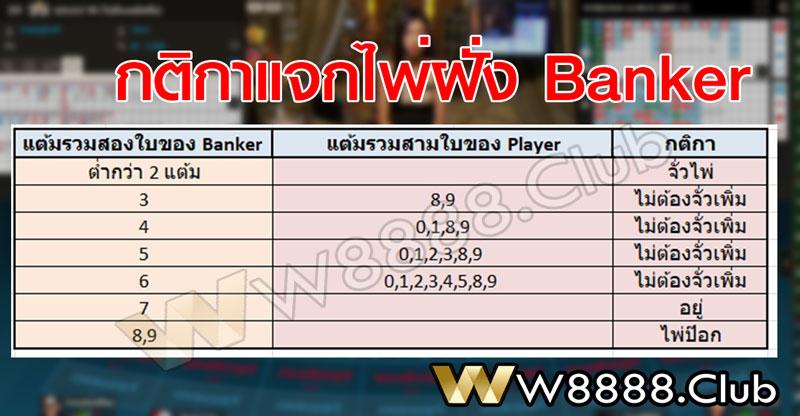 การแจกไพ่ฝั่ง Banker วิธี เล่น บาคาร่า ออนไลน์ ผ่าน เว็บ w88